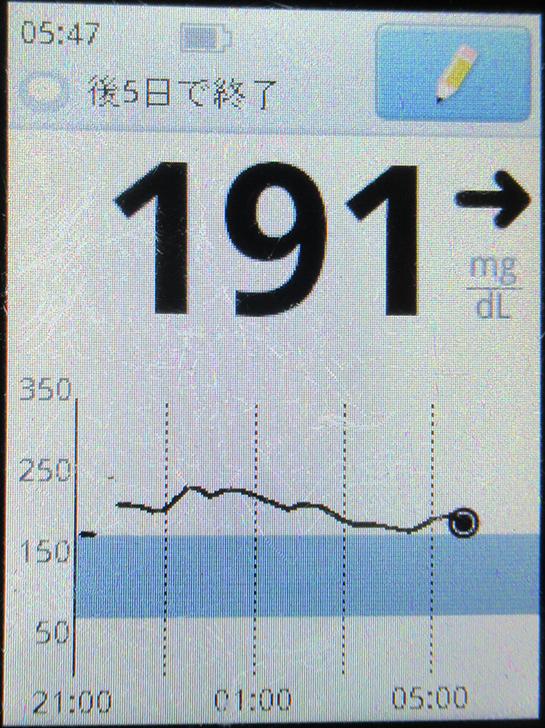 f:id:type1diabetes:20210403071822j:plain