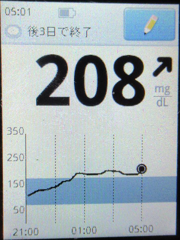 f:id:type1diabetes:20210405150920j:plain