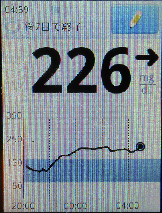 f:id:type1diabetes:20210415155039j:plain
