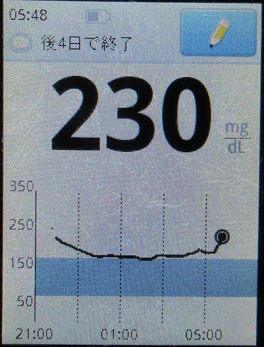f:id:type1diabetes:20210418071530j:plain