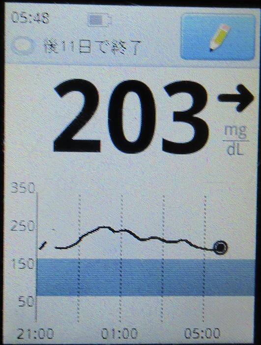 f:id:type1diabetes:20210502071550j:plain