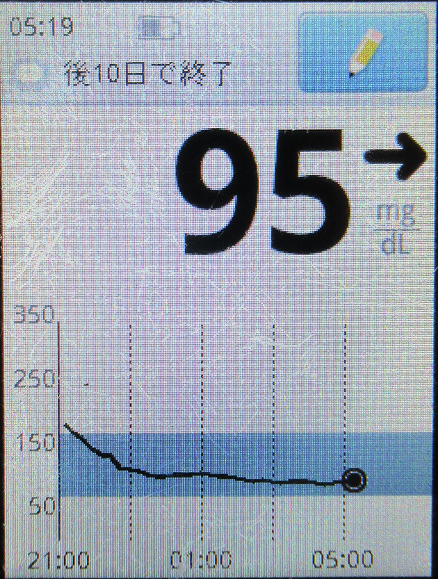 f:id:type1diabetes:20210503070526j:plain