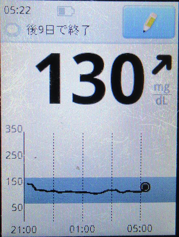 f:id:type1diabetes:20210504071815j:plain