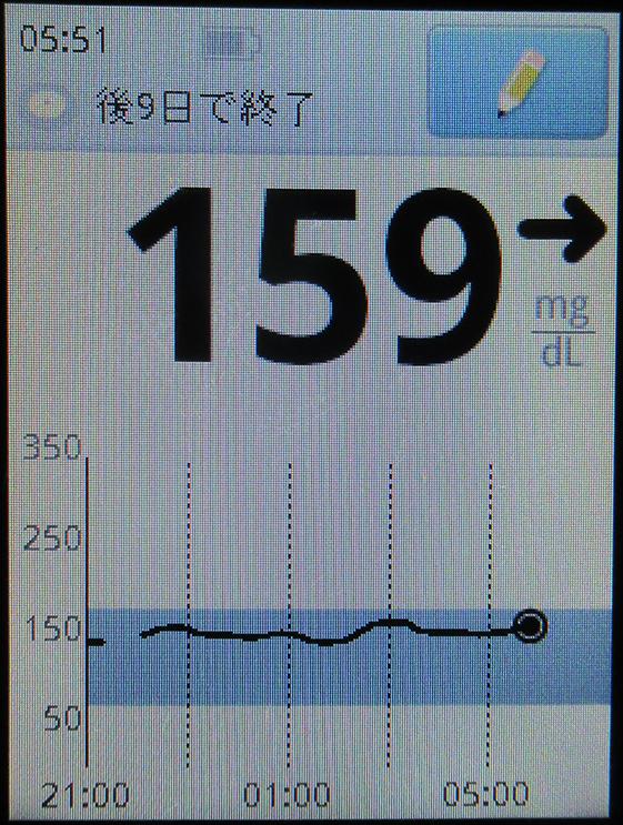 f:id:type1diabetes:20210621075228j:plain