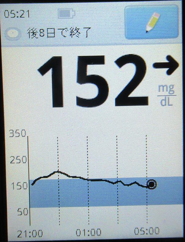 f:id:type1diabetes:20210622073724j:plain