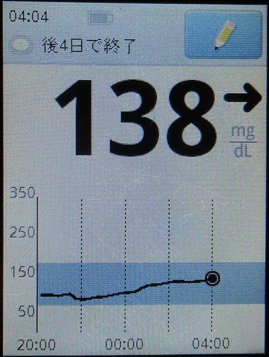 f:id:type1diabetes:20210728151305j:plain