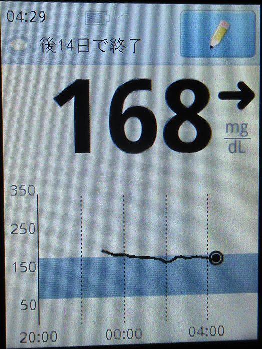 f:id:type1diabetes:20210801074934j:plain