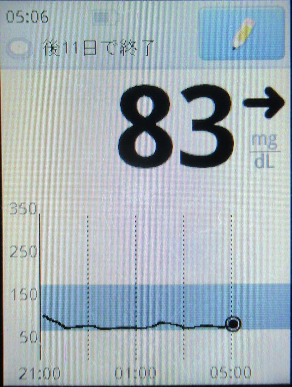 f:id:type1diabetes:20210804113322j:plain