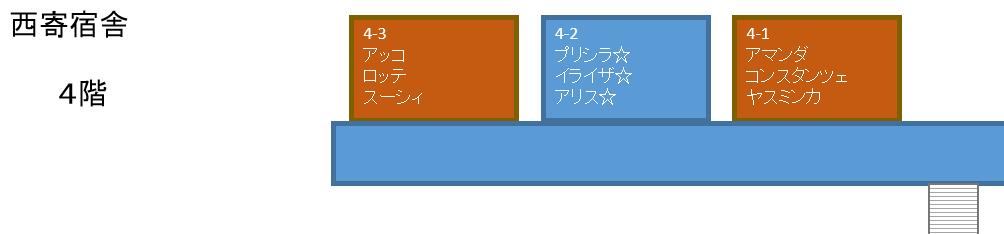 f:id:type43:20180127005607p:plain
