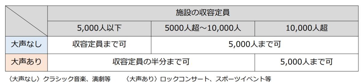 f:id:type43:20210411223758p:plain
