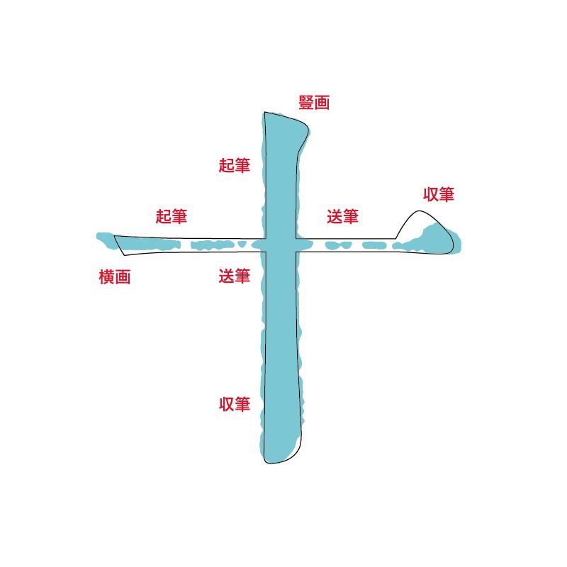 f:id:typeKIDS_diary:20141108145545j:plain