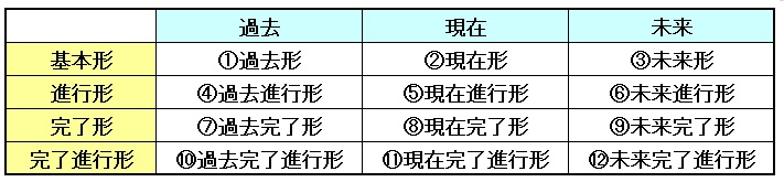 f:id:tyugaku-eigo:20200909101239j:plain
