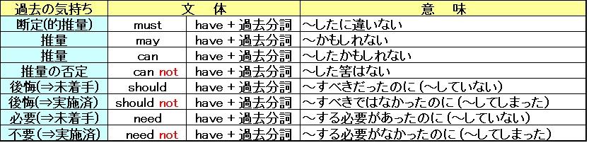 f:id:tyugaku-eigo:20200923102446j:plain
