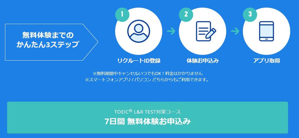 f:id:tyugaku-eigo:20210807101611j:plain