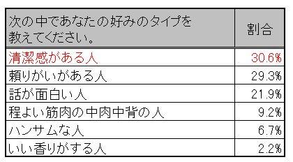 f:id:tyunnta:20170214115112j:plain