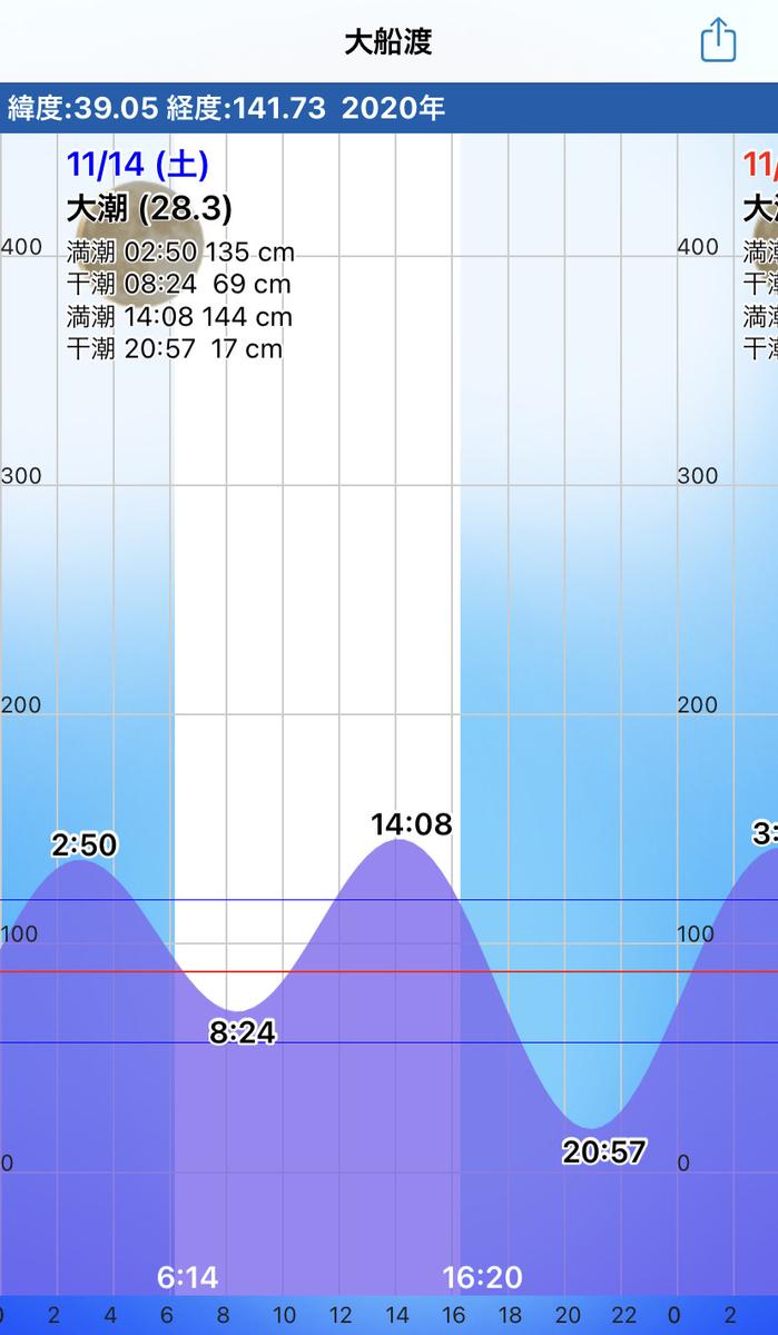 f:id:tyuubee:20201115170858j:plain