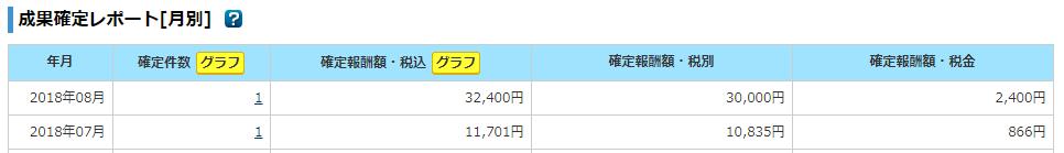 f:id:u-ta-kasou:20180831222444p:plain