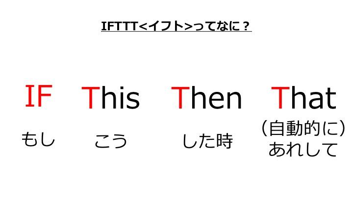 f:id:u059633g:20180502081727j:plain