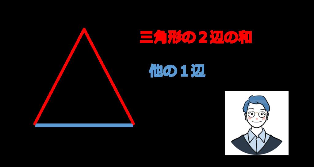 f:id:u059633g:20180616115215p:plain