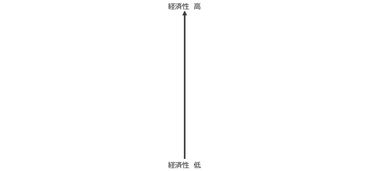 f:id:u1005:20200319163510p:plain
