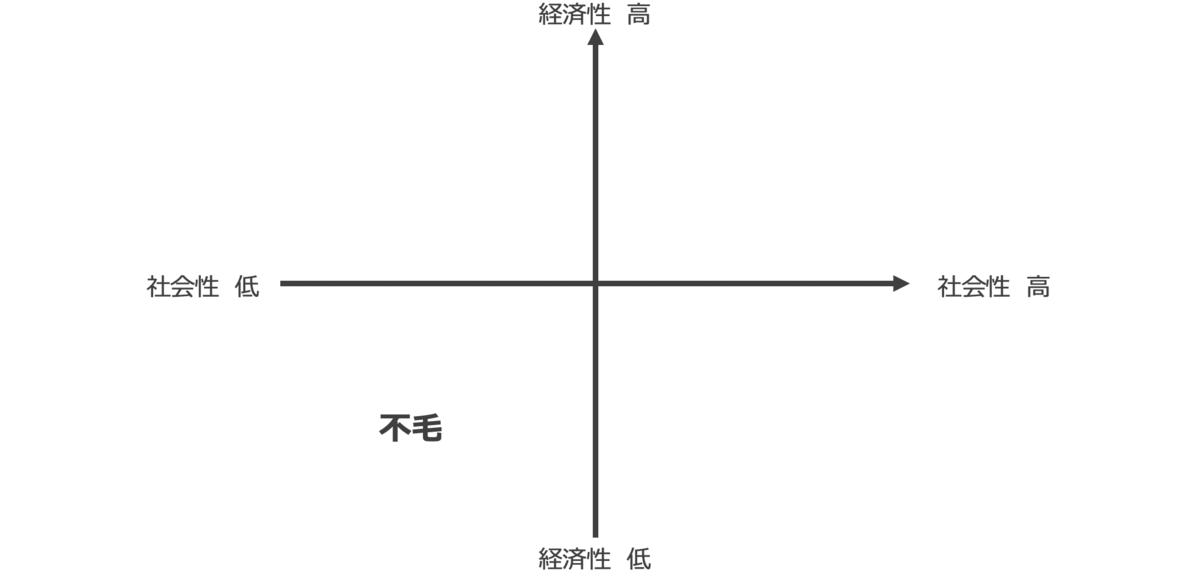 f:id:u1005:20200319164918p:plain