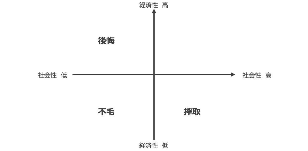f:id:u1005:20200319165904p:plain