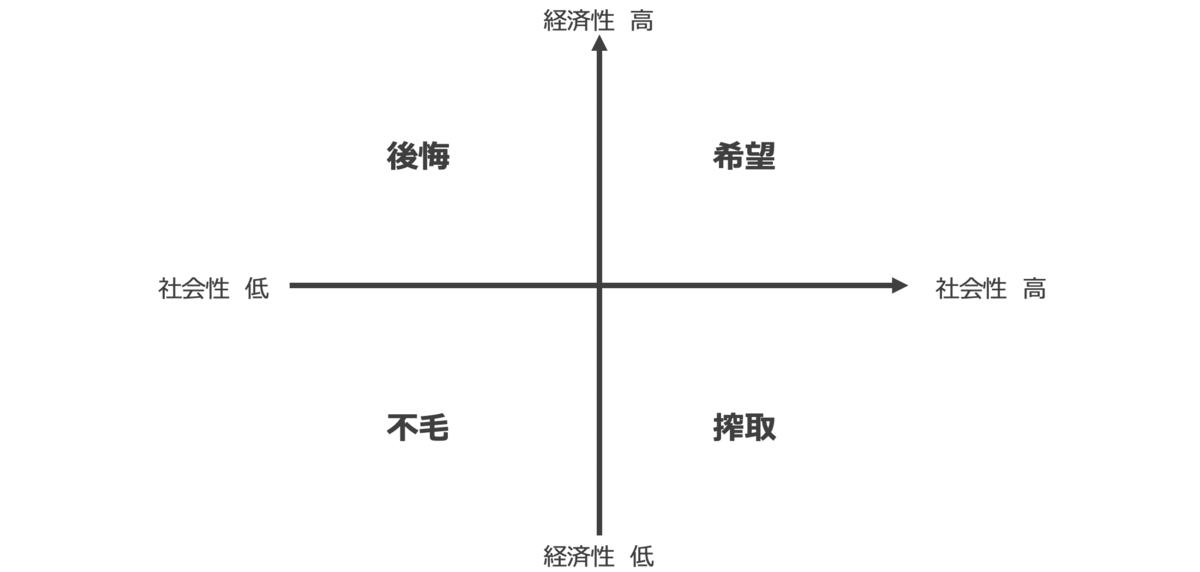 f:id:u1005:20200319170345p:plain