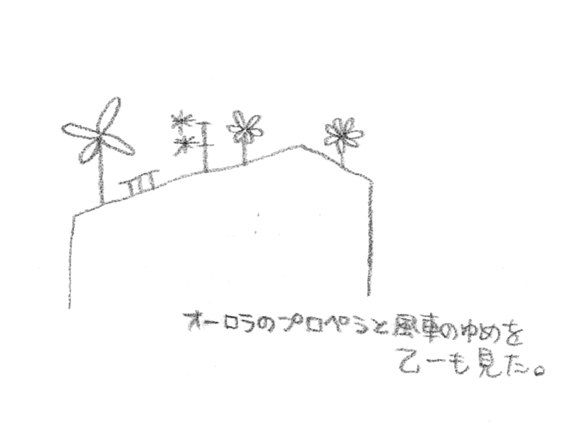 f:id:u1041:20130701103525p:plain