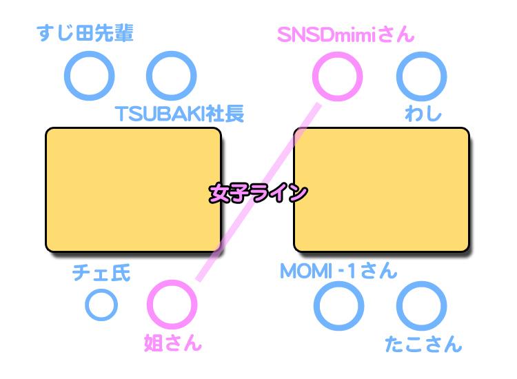 f:id:u1729:20130625180607j:image