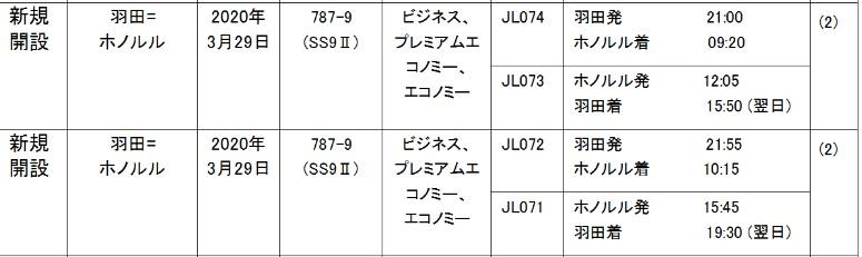f:id:u3910:20200115092701j:plain