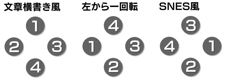 f:id:u_mid:20210208154925p:plain