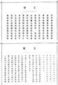 印刷局活版部、明治18年『活字紋様見本』より