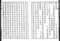 長崎県立長崎図書館所蔵M15(東京築地)活版製造所『貮號活字總數目録』