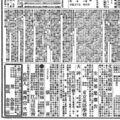 M19/06/19時事新報の江川活版所広告