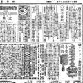 M20/05/31時事新報の江川活版所広告