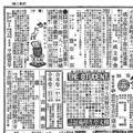 M20/11/19時事新報の江川活版所広告