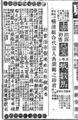 明治二十五年五月十四日付『時事新報』江川活版製造所の広告