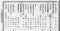 東京高等工業学校一覧「工業図案課卒業者」T13-14