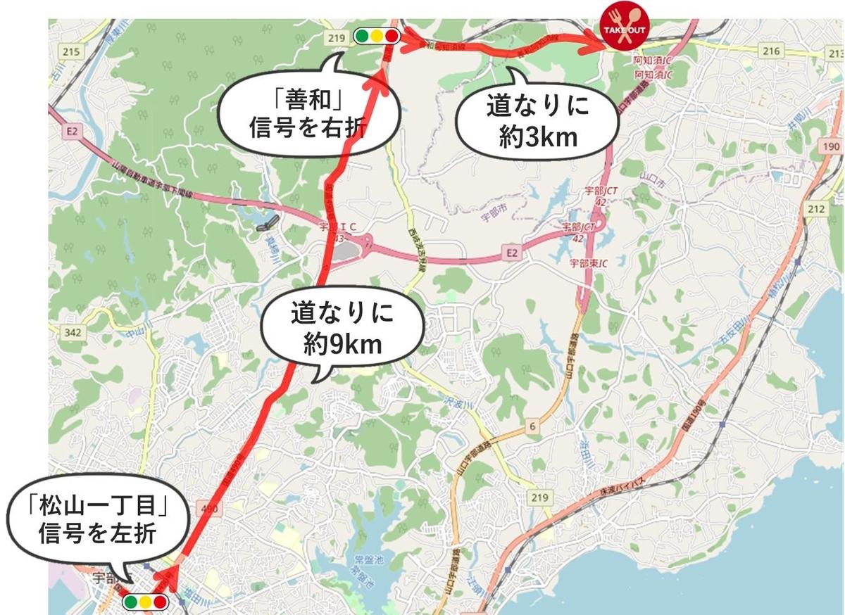 ペイザンへのルート地図