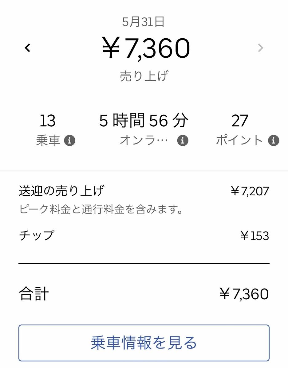 f:id:uberking:20200531183426j:plain