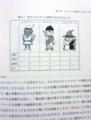小塩『はじめて学ぶパーソナリティ心理学』P83