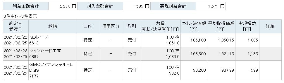 f:id:uboubobee:20210222150735p:plain