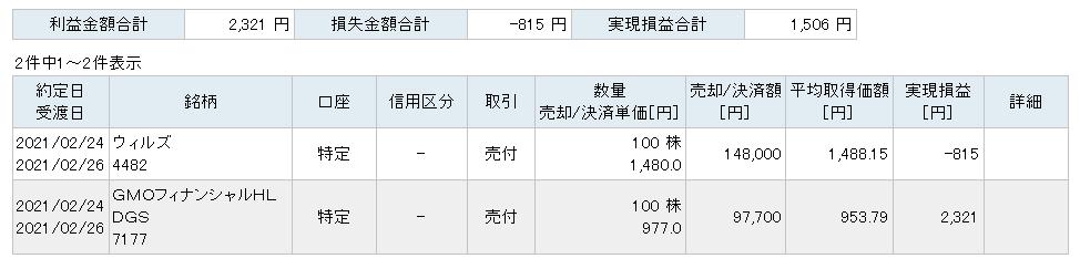 f:id:uboubobee:20210224153640p:plain