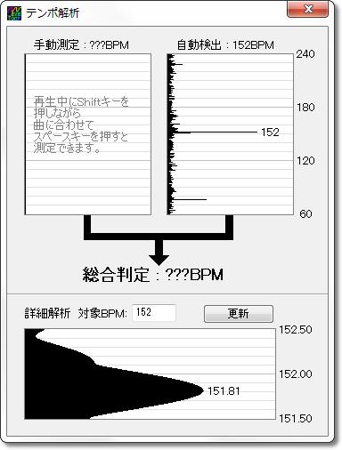 WaveToneのテンポ解析