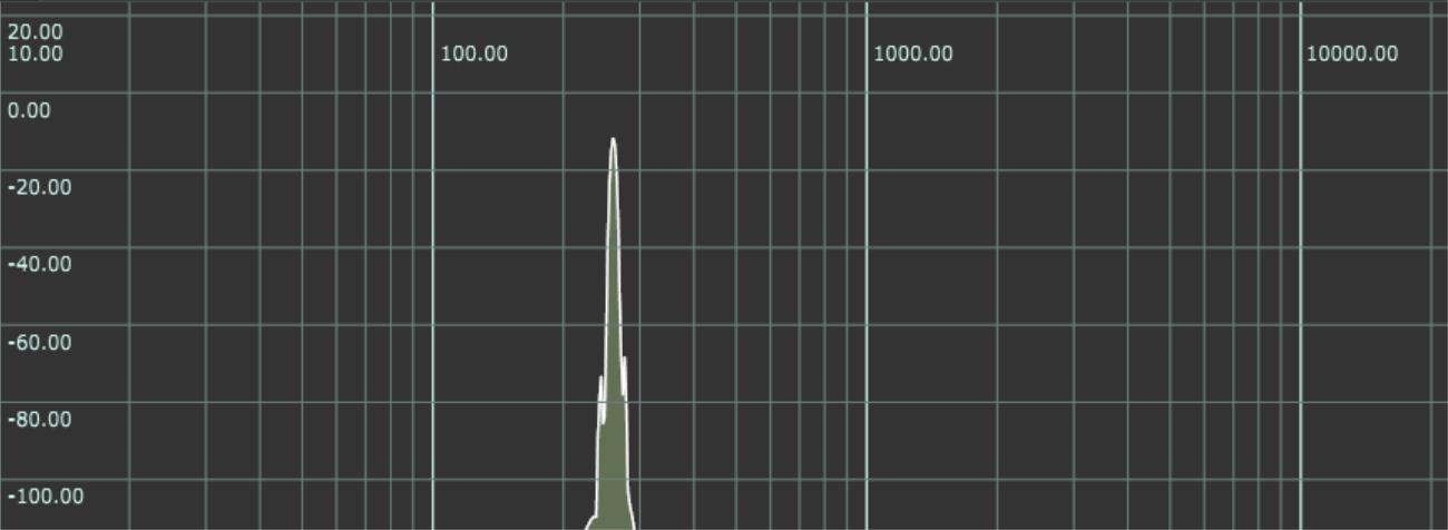 サイン波-周波数