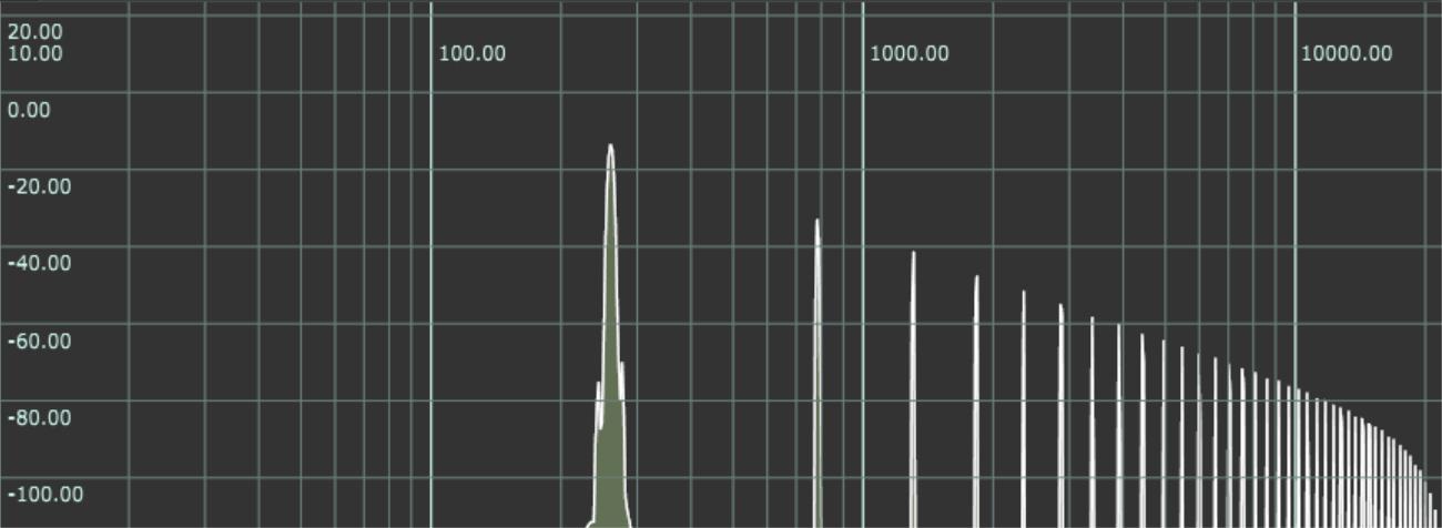 三角波-周波数