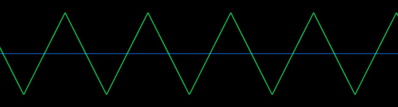 三角波-波形