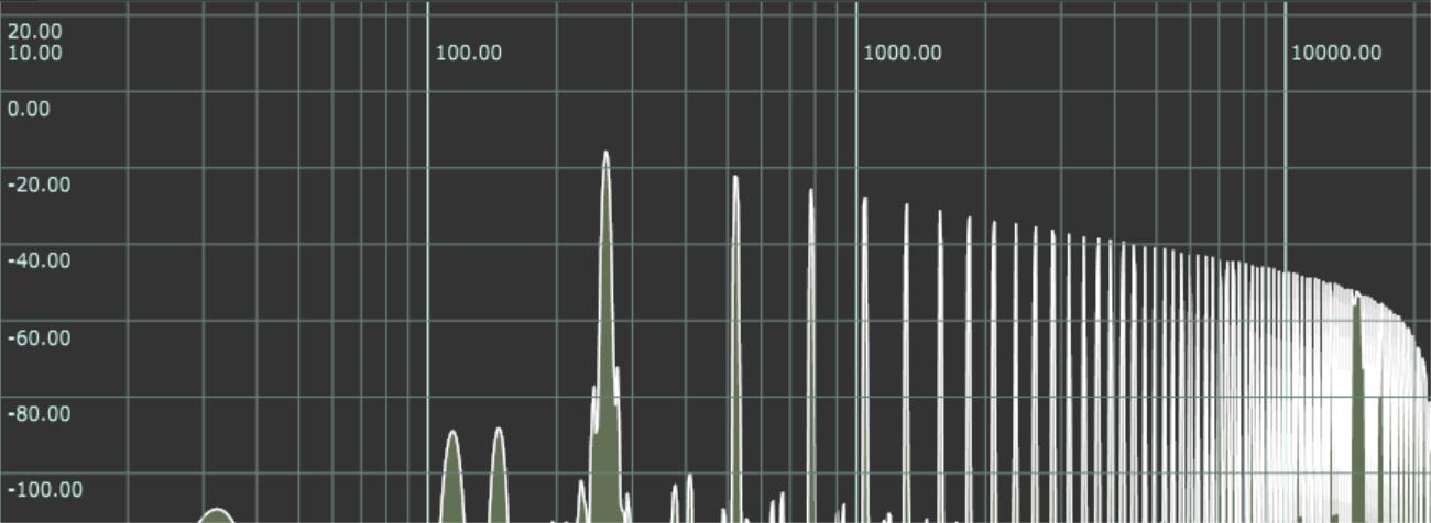 ノコギリ波-周波数