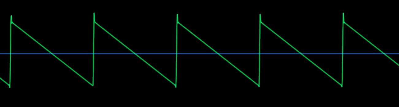 ノコギリ波-波形
