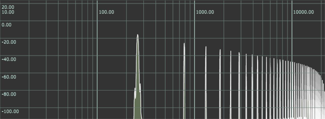 矩形波-周波数